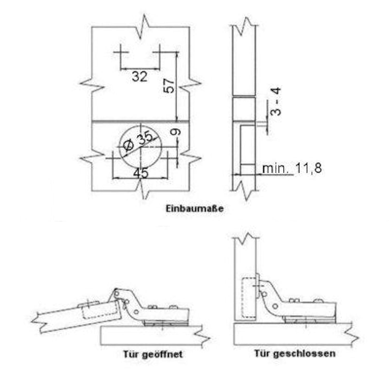 SO-TECH® Topfband Clip 110° innenliegender Anschlag ...