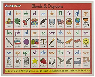 Amazon.com: Childcraft Class Literacy Charts Blends and Digraphs ...