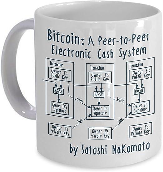bitcoin blockchain diagram