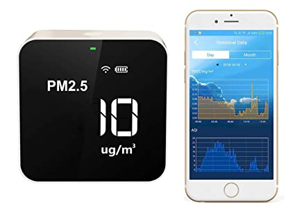 Amazon.com: Temtop M10i WiFi Air Quality WiFi Monitor for PM2.5 HCHO TVOC AQI Professional Electrochemical Sensor Detector Real Time Display: Home ...
