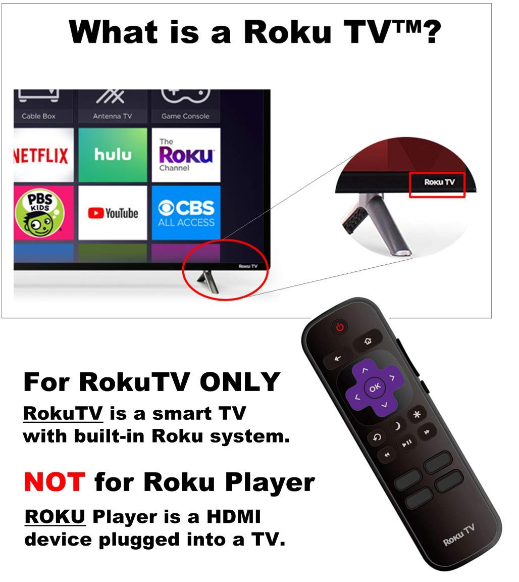 2-Pack Insignia Roku Remote Replacement with TV Power/Volume/Mute for  Insignia Roku TV (Stacdard IR Remote)