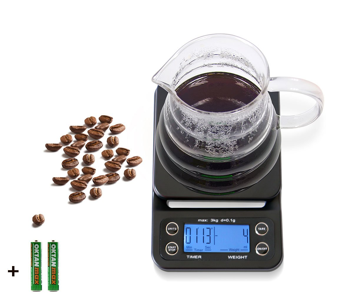HuiSmart Digital Coffee Scale Review