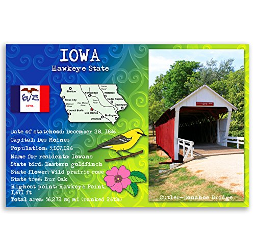 IOWA STATE FACTS postcard set of 20 identical postcards. Post cards with IA facts and state symbols. Made in USA.