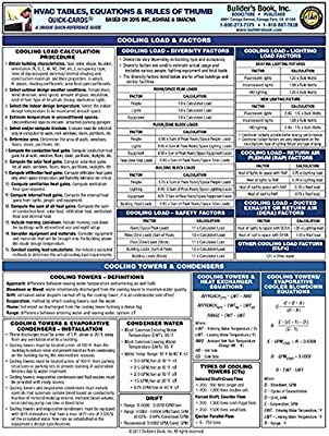 HVAC Tables, Equations & Rules of Thumb Quick-Card: Builders