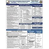 HVAC Tables, Equations & Rules of Thumb Quick-Card