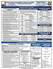 HVAC Tables, Equations & Rules of Thumb Quick-CardBased on 2015 IMC, ASHRAE & SMACNA This 6-page guide provides the basic numbers, flow rates and formulas the plumber and mechanics needs based on 2015 International Mechanical Code (IM...