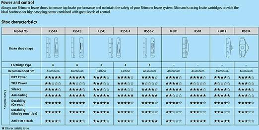 LX SLX Deore 2 Pair W Pins XTR Shimano V Brake brake Pads S70C Severe For XT