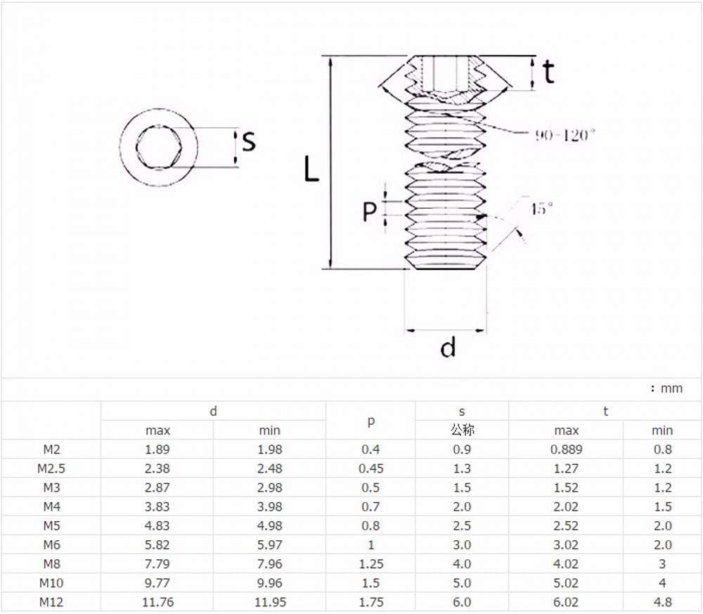 20Pcs, M3x10mm M3 M4 M5 Grub Screws Flat Point Socket Set Screws High Tensile 12.9 Grade Steel Black Oxide