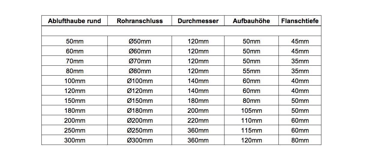 Lamellengitter Edelstahl Wetterschutzgitter Lüftungsgitter Abluft DN 100 mm
