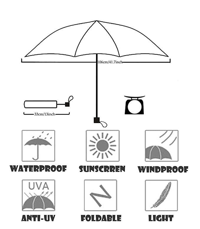 Amazon.com : Ruler Co Brands Leather Handle 10 Rib Strong Automatic Umbrellas Wind Resistant Men Black Three Folding Umbrella Rain (ME-YS-283) : Sports & ...