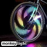 Monkey Light M232R - 200 Lumen USB Rechargeable