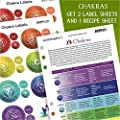 Got Oil Supplies Roller Bottle Labels - Chakra Yoga Collection - 8 Designs for 10ml Essential Oil Gemstone Bottles - 16 Label, 32 Lid Stickers & 1 Recipe Sheet Included