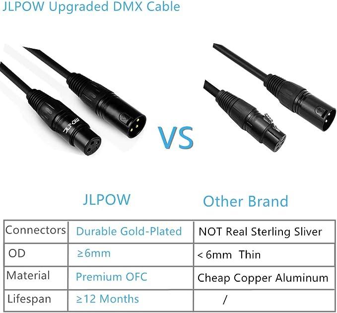 3x Stagecore 15M XLR Cable DMX 110ohm Lead DJ Disco Stage Lighting