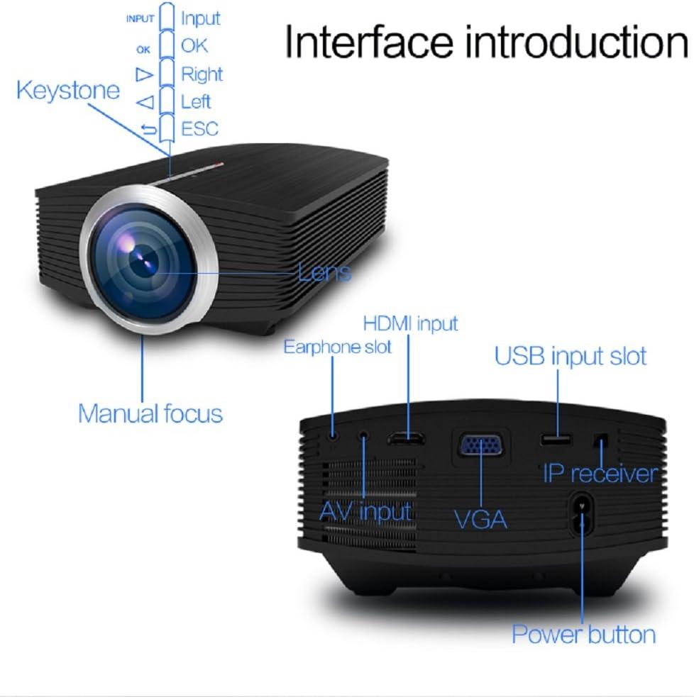Proyector 1800 lúmenes 1080P, vprawls LED Mini proyector de vídeo ...