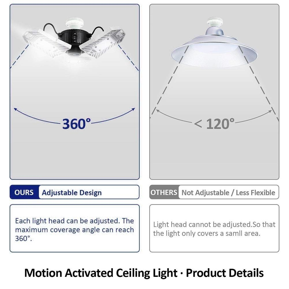 Illuminazione Garage Led.Cweep 2 Pack Motion Activated Ceiling Light 60w High Power