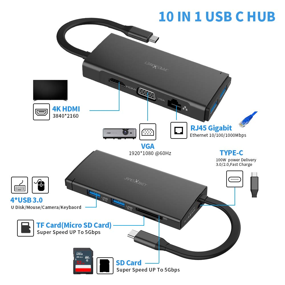 USB C HUB,Jams Donkey USB-C Docking Station,10-1 Triple Display USB Type C Adaptor With HDMI,VGA,4 USB 3.0 Ports,SD TF Card Reader,Compatible For MacBook Other Type C Laptop and Some Mobile Phones