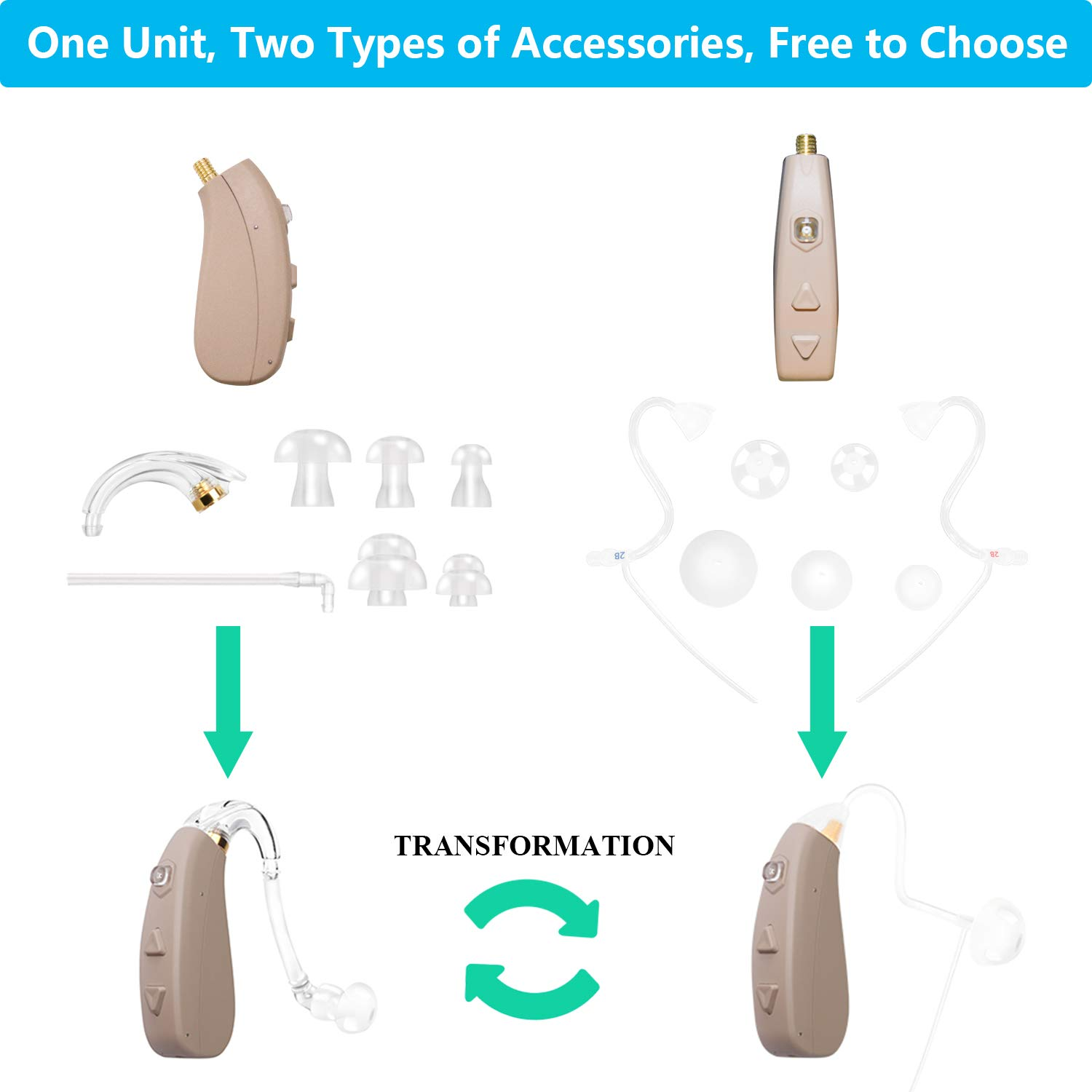 Banglijian Hearing Amplifier Rechargeable Ziv-206 with 4 Channels Layered Noise Reduction Adaptive Feedback Cancellation-with Two Types of Sound Tubes by Banglijian (Image #5)