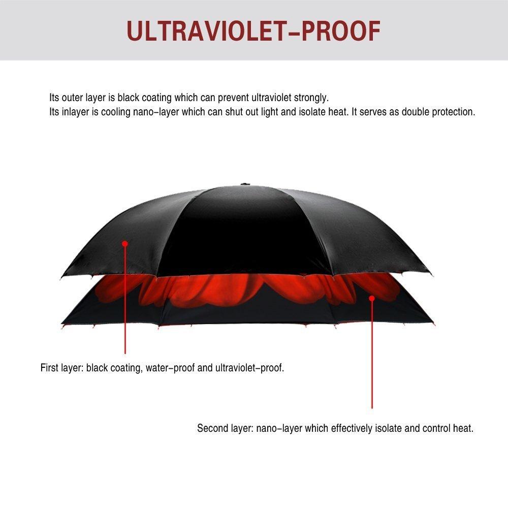 Amazon.com: Jooayou Double Layer Inverted Umbrella, C Shape Handle Reverse Folding Umbrella, Anti-UV Windproof Travel Umbrella with Carrying Bag: Garden & ...
