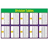 Printables Division Table amazon com multiplication times tables educational poster print mathematic division instructional 24x36 kids school learning easy to use