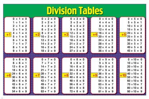 Division Chart Amazon Com