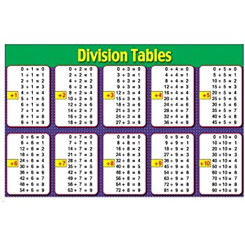 Amazon.Com: Addition Tables - New Addition Mathematics Educational