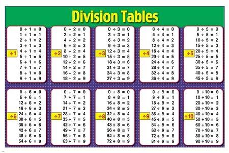 free printable multiplication chart up to 12 printable ...