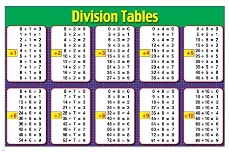 Worksheets 21 To 30 Tables amazon com mathematic division tables instructional poster 24x36 kids school learning easy to use posters prints