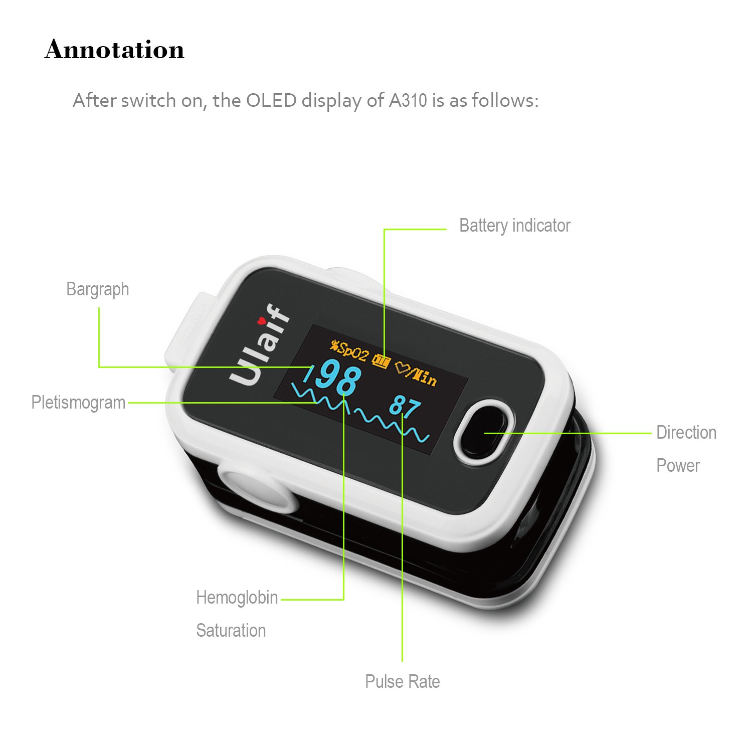 ULAIF Fingertip Pulse Oximeter with OLED Display Portable Oximetry Blood  Oxygen Saturation Monitor SpO2 Finger Pulse Oximeter Readings with Carrying