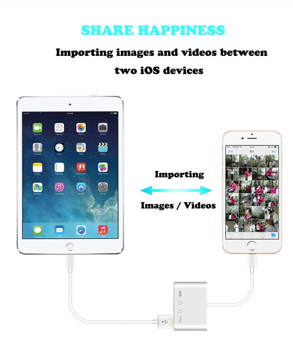 4 in 1 SD TF Card Reader Compatible iPhone iPad iPod,USB OTG Camera Connection Kit SD T-Flash Card Reader Work with Hubs Keyboards Audio/MIDI Interfaces Ethernet Adapter by Hkitty Xiong (Image #6)
