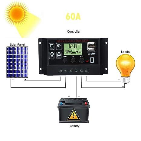 fuibo Solar cargador controlador, 60 A 12 V/24 V panel solar ...