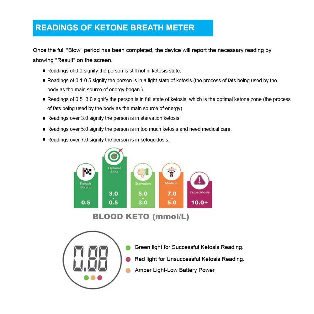 Ketone Breath Meter with Digital LCD Displays for Dietitian Testing by YIKKAI (Image #5)