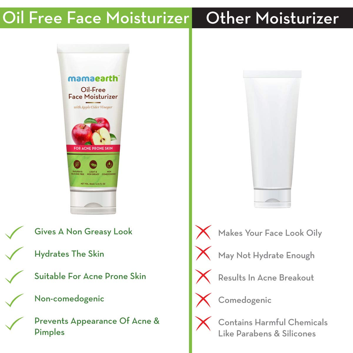 Amazon Com Mamaearth Oil Free Moisturizer For Face With Apple Cider Vinegar For Acne Prone Skin 80 Ml Beauty
