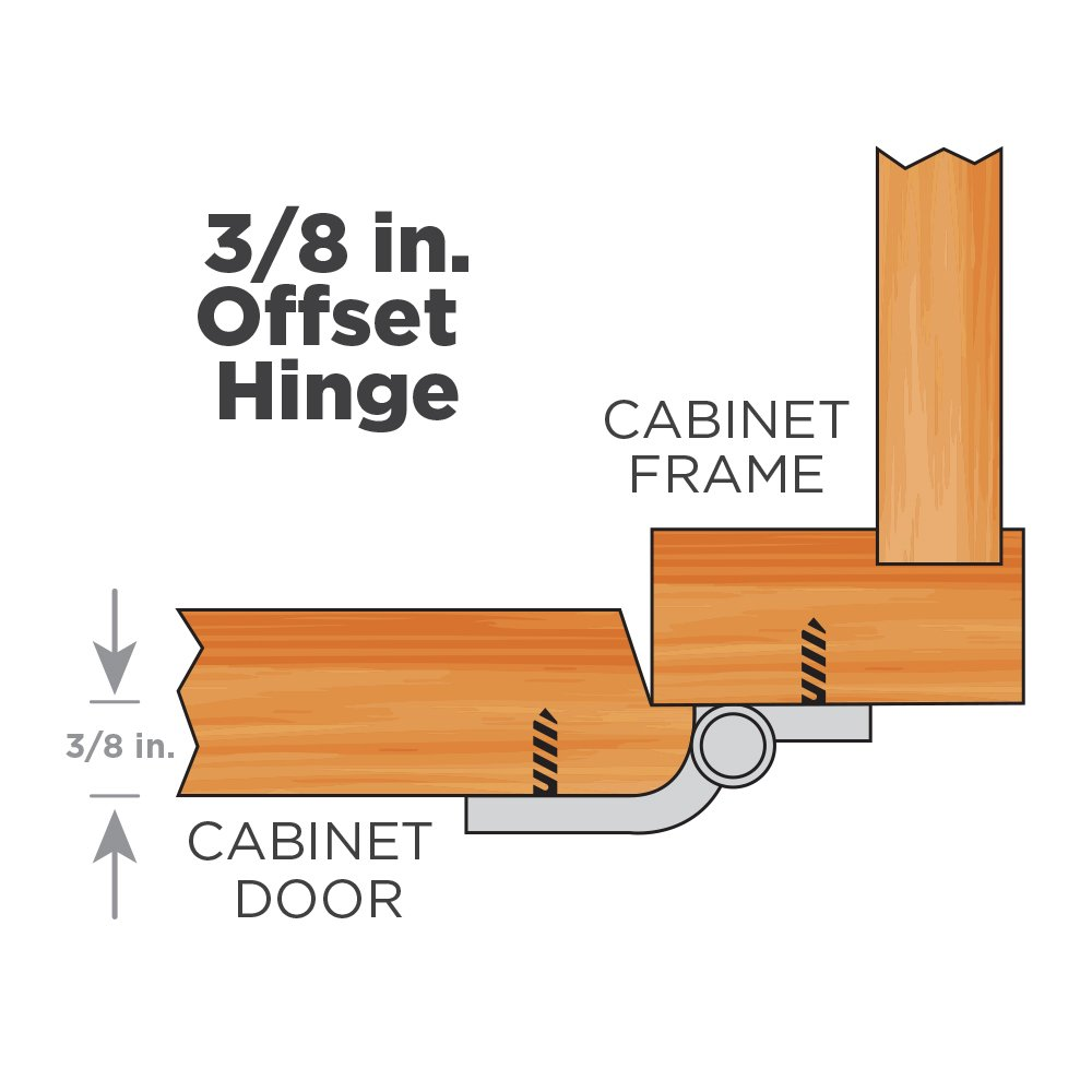 3 8 Offset Cabinet Hinges Liberty H09060c Ab C5 3 8 In Offset H Hinge Antique Brass 1