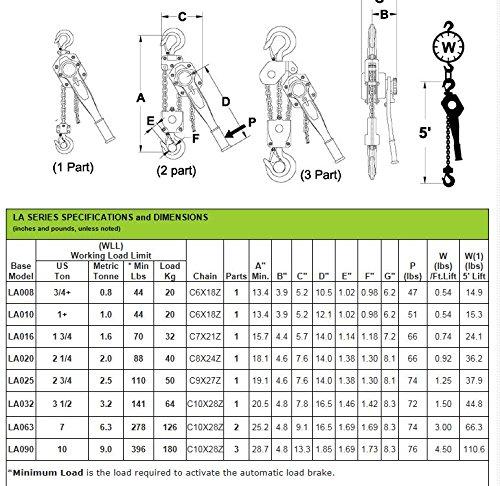 10 Lift 2-1//4 Ton All Material Handling LA020-10U Lever Chain Hoist 2.0