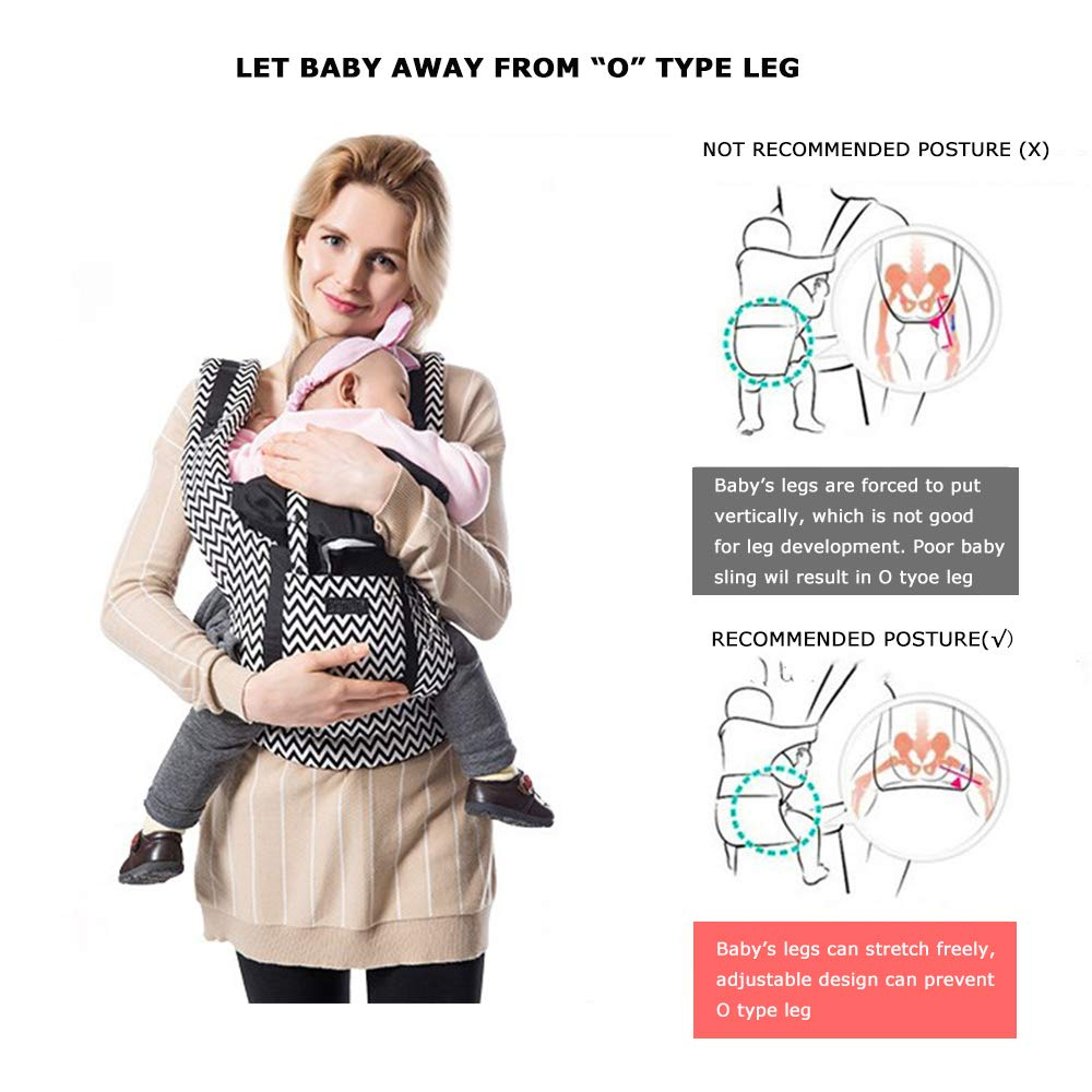 Flavor Baby Carrier Ergonomic Carrier Backpack For Newborn And Prevent O-type Legs Adjustable Sling Backpack Safe Baby Strap Fragrant In