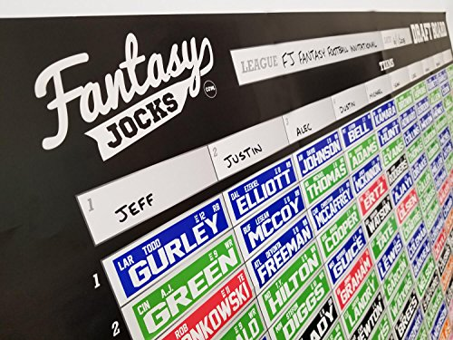 2018 Fantasy Football Draft Board Kit - 10 Team