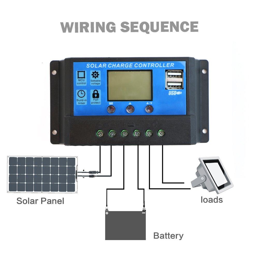 GIARIDE 20A 24V 12V LCD Solar Charge Controller PWM Solar Panel Battery Intelligent Regulator with USB Port