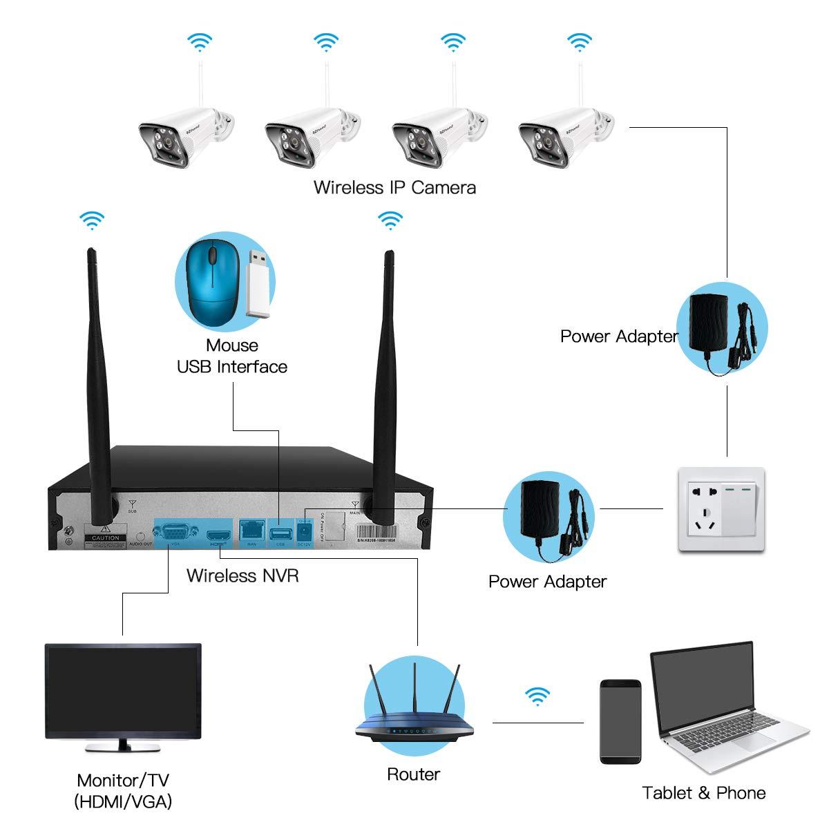 Acceso Remoto Gratuito y detecci/ón de Movimiento Kit de WiFi Sistema de c/ámaras de Seguridad 8CH 1080P NVR H.265 y 4 1080P C/ámara IP de Bala Resistente a la Intemperie visi/ón Nocturna con Corte IR
