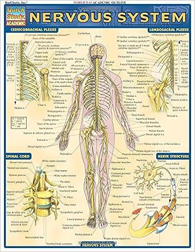 Kenneth P. Moses MD, Pedro B. Nava PhD, John C. Banks PhD,\'s Atlas ...