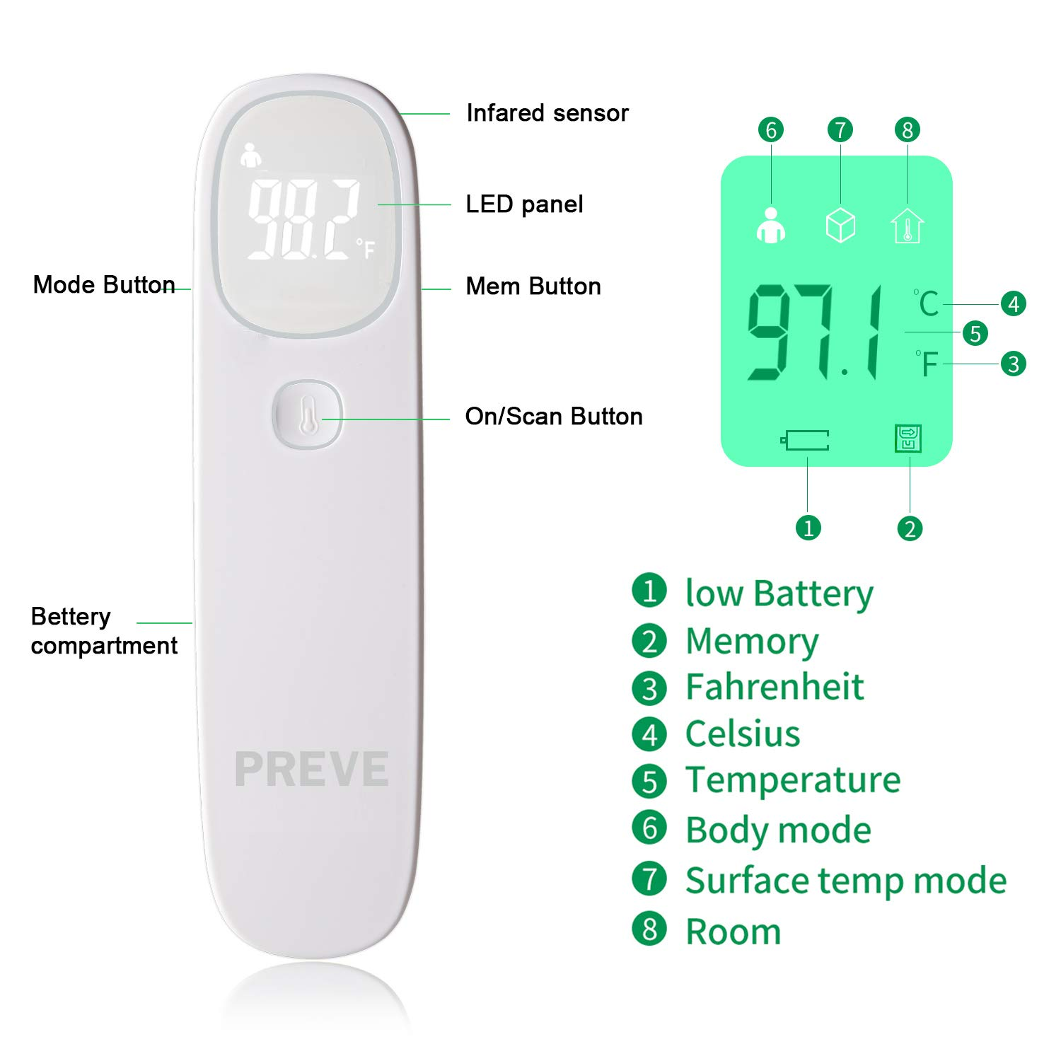 Amazon.com: PREVE Deluxe No Touch Forehead Thermometer for ...