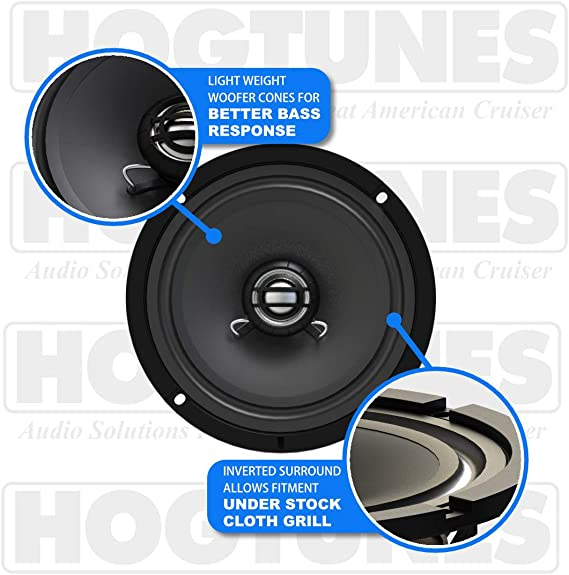 Harley-Davidson FLH Touring Models G4 SG Kit-RM G4 SG KIT-RM and 6.5 Front Speaker Kit with Grills for 2014 Hogtunes 225 Watt Amplifier with R.E.M.I.T