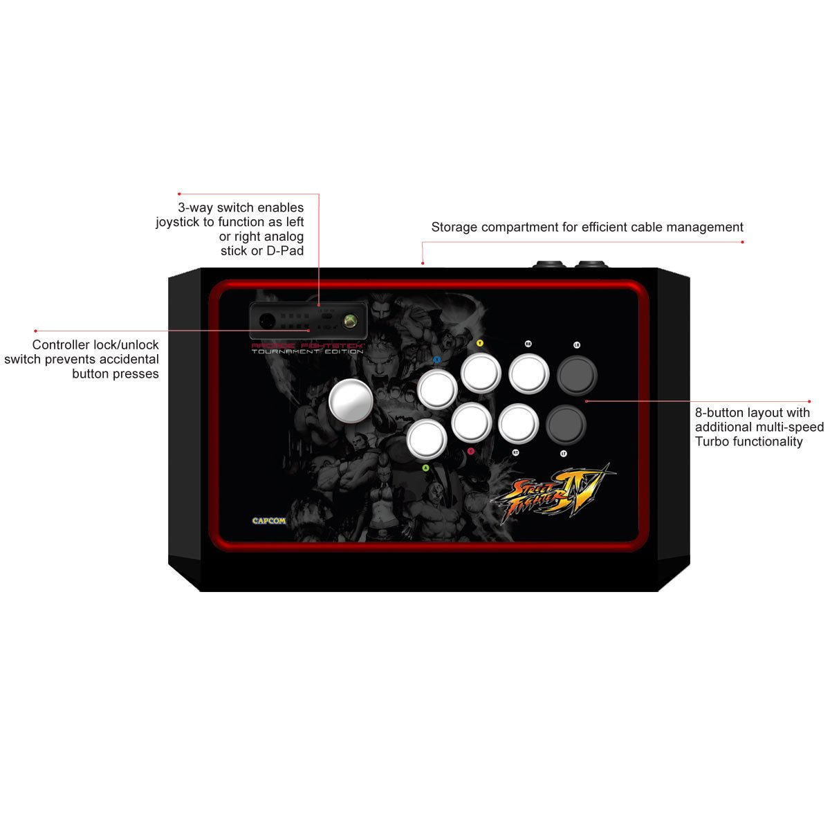 Amazon Com Ps3 Street Fighter Iv Round 2 Arcade Fightstick
