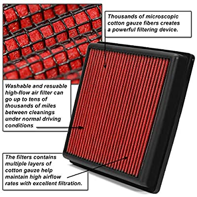 Replacement for Corolla/Matrix Reusable & Washable Replacement High Flow Drop-in Air Filter (Red): Automotive