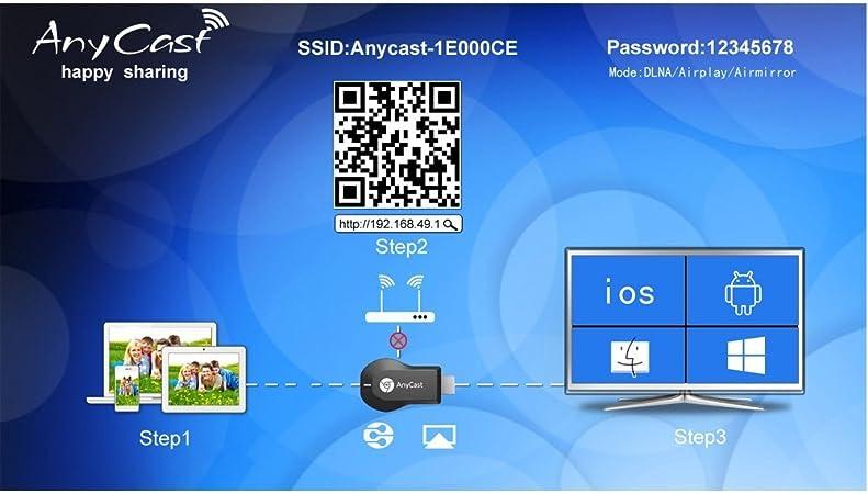Fone – Case Samsung Galaxy Grand Prime Wi-Fi duplicado de pantalla Dongle receptor de media player de TV Stick DLNA Airplay Miracast Easy Network Streaming: Amazon.es: Informática
