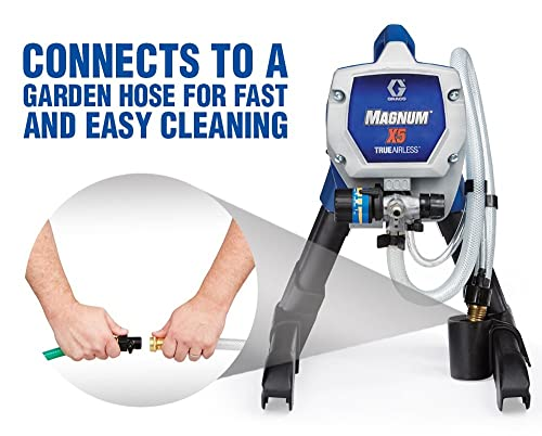 Graco Magnum X5 ideal for painting all interior projects, decks, siding, fences and small houses.