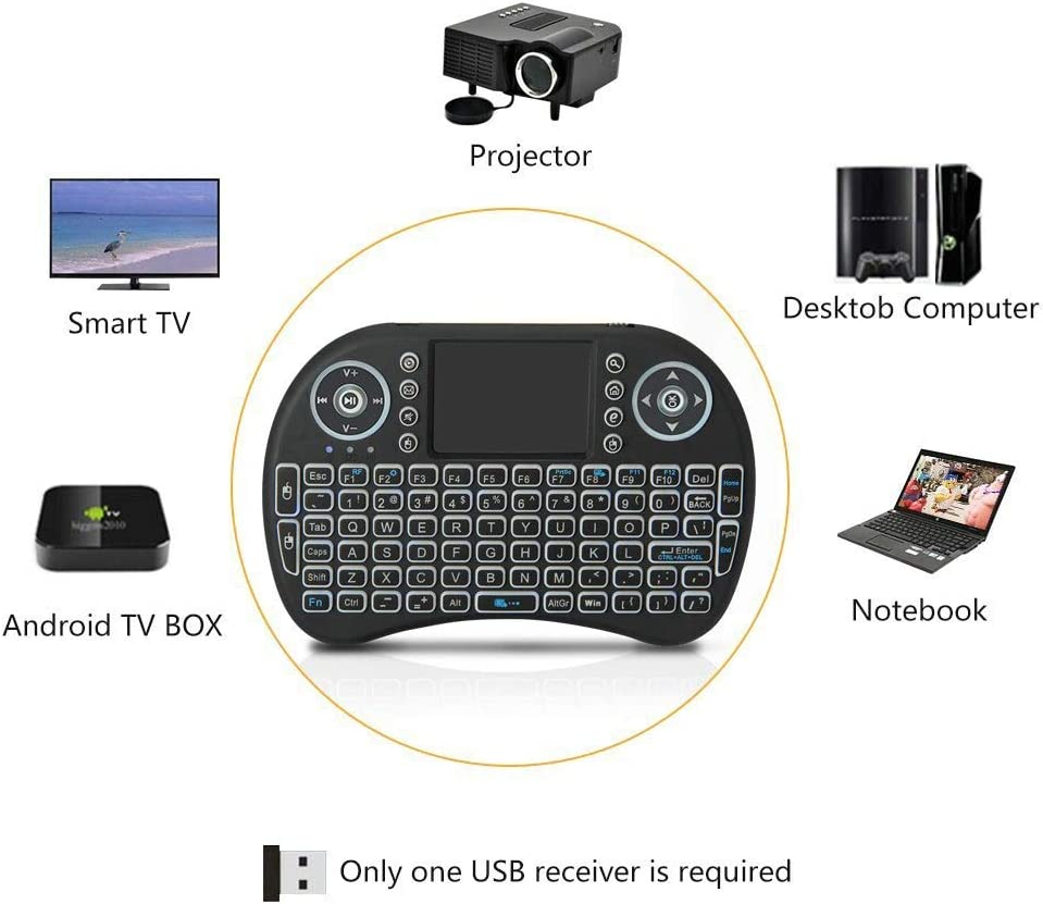 - No Backlight AAA battery Calvas i8 Wireless mini Keyboard 2.4GHz with Touchpad Fly Air Mouse For TV BOX PS3 PC Color: Portugu no Backlight