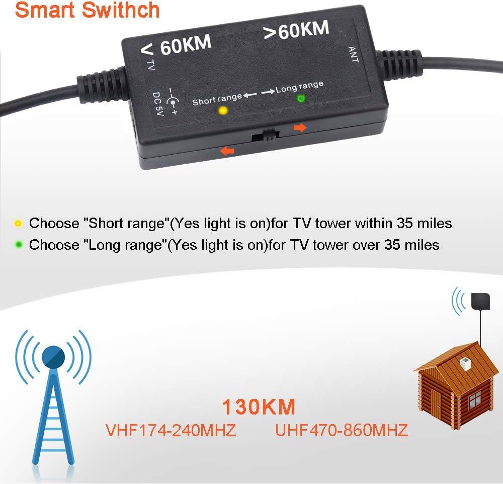 Antena de TV, Antena de TV Digital HD para Interiores, Antena de TV de Alcance de 130KM con Amplificador de Señal,Gratuita con Cable Coaxial de 5M, 4K ...