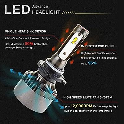 Innovited LED Headlight Bulbs Conversion Kit - H4 (9003 HI/LO) 9003-9,000Lm 60W 6000K Cool White CSP - 2 Yr Warranty: Automotive