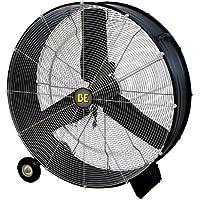 BE Pressure FD36 36 Drum Fan, 2 Speed