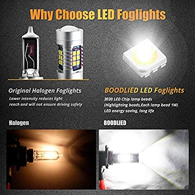Boodlied 9-30V H10 9145 9140 LED Fog Light Bulbs High Power 3030 21SMD Chipsets 6000~6500K 1800LM LED Bulbs For Fog Lights or DRL Lights.Xenon White.(2-Pack).: Automotive